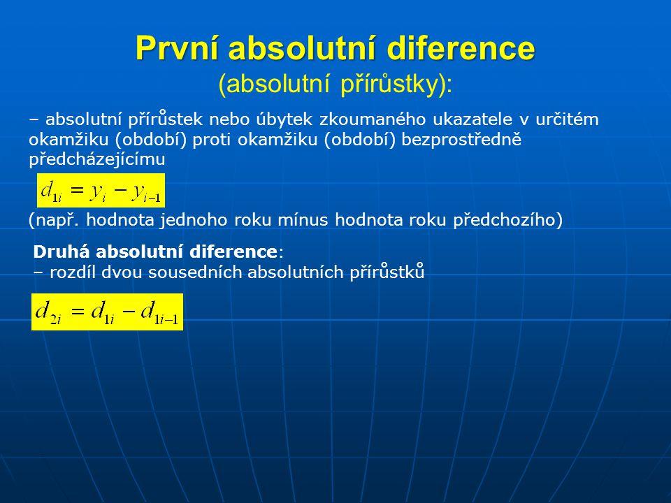 První absolutní diference První absolutní diference (absolutní přírůstky): – absolutní přírůstek nebo úbytek zkoumaného ukazatele v určitém okamžiku (