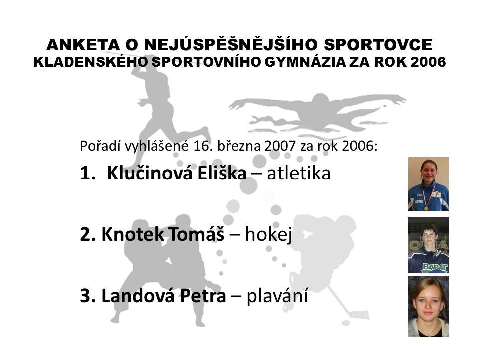 Pořadí vyhlášené 16. března 2007 za rok 2006: 1.Klučinová Eliška – atletika 2. Knotek Tomáš – hokej 3. Landová Petra – plavání ANKETA O NEJÚSPĚŠNĚJŠÍH