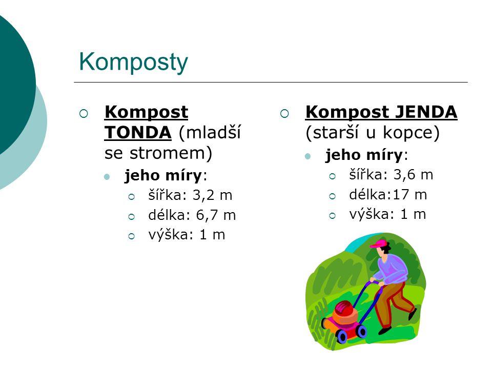 Komposty  Kompost TONDA (mladší se stromem)  jeho míry:  šířka: 3,2 m  délka: 6,7 m  výška: 1 m  Kompost JENDA (starší u kopce)  jeho míry:  šířka: 3,6 m  délka:17 m  výška: 1 m