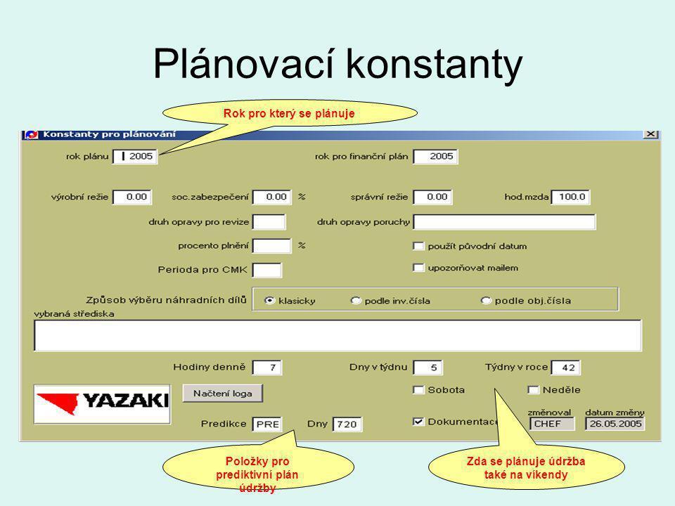 Plánovací konstanty Rok pro který se plánuje Zda se plánuje údržba také na víkendy Položky pro prediktivní plán údržby