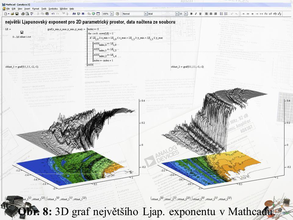 Obr. 8: 3D graf největšího Ljap. exponentu v Mathcadu.