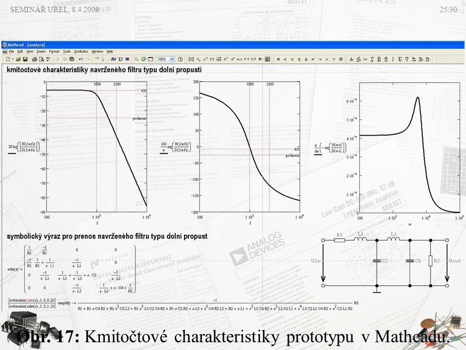 Obr. 17: Kmitočtové charakteristiky prototypu v Mathcadu. SEMINÁŘ UREL, 8.4.200925/30