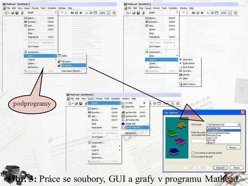 Obr. 11: 3D vizualizace vícespirálového chaosu, Mathcad.