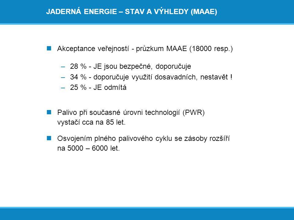 JADERNÁ ENERGIE – STAV A VÝHLEDY (MAAE)  Akceptance veřejností - průzkum MAAE (18000 resp.) –28 % - JE jsou bezpečné, doporučuje –34 % - doporučuje v