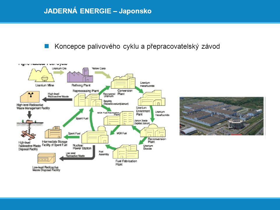 JADERNÁ ENERGIE – Japonsko  Koncepce palivového cyklu a přepracovatelský závod