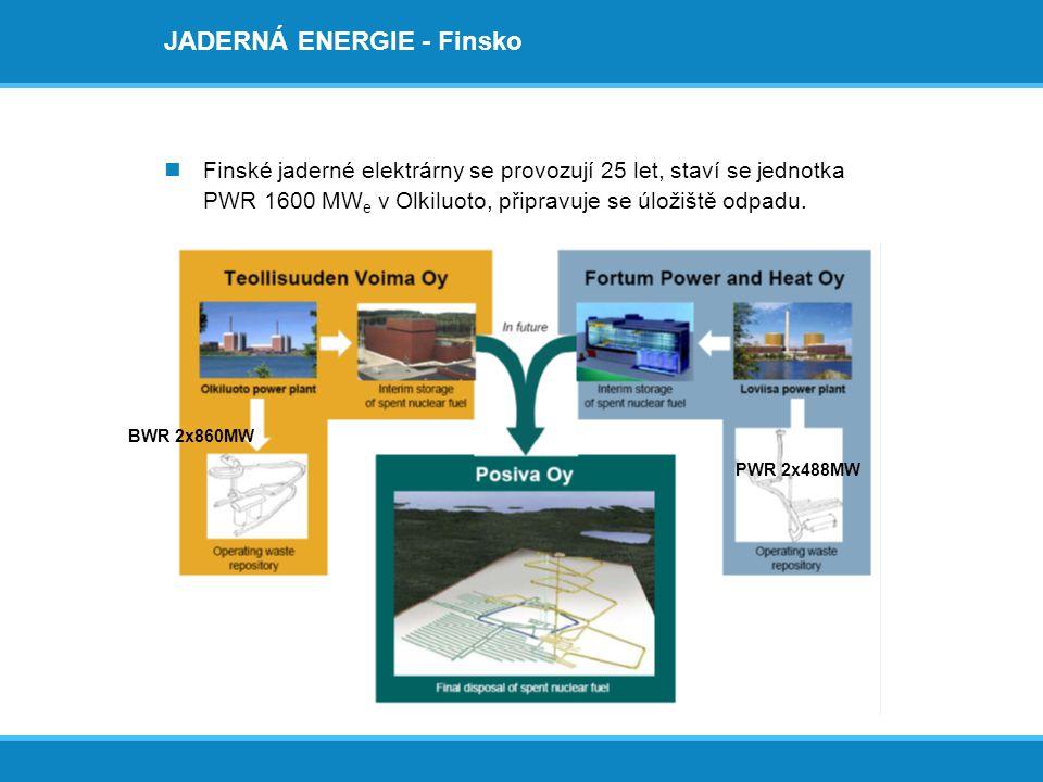 JADERNÁ ENERGIE - Finsko  Finské jaderné elektrárny se provozují 25 let, staví se jednotka PWR 1600 MW e v Olkiluoto, připravuje se úložiště odpadu.