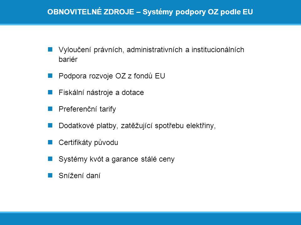 OBNOVITELNÉ ZDROJE – Systémy podpory OZ podle EU  Vyloučení právních, administrativních a institucionálních bariér  Podpora rozvoje OZ z fondů EU 