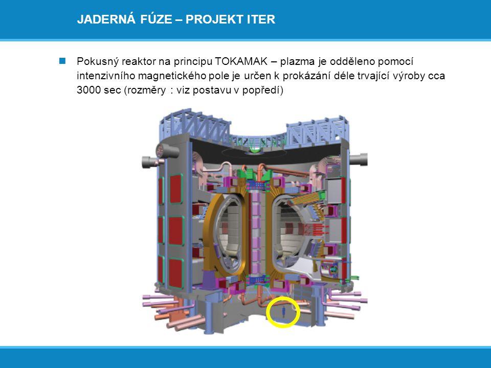 JADERNÁ FÚZE – PROJEKT ITER  Pokusný reaktor na principu TOKAMAK – plazma je odděleno pomocí intenzivního magnetického pole je určen k prokázání déle