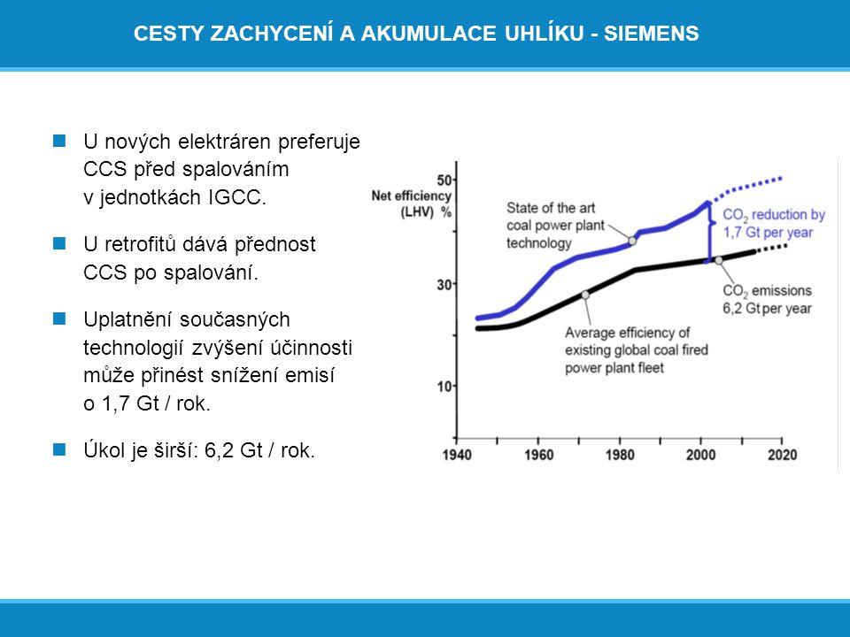 CESTY ZACHYCENÍ A AKUMULACE UHLÍKU - SIEMENS  U nových elektráren preferuje CCS před spalováním v jednotkách IGCC.  U retrofitů dává přednost CCS po