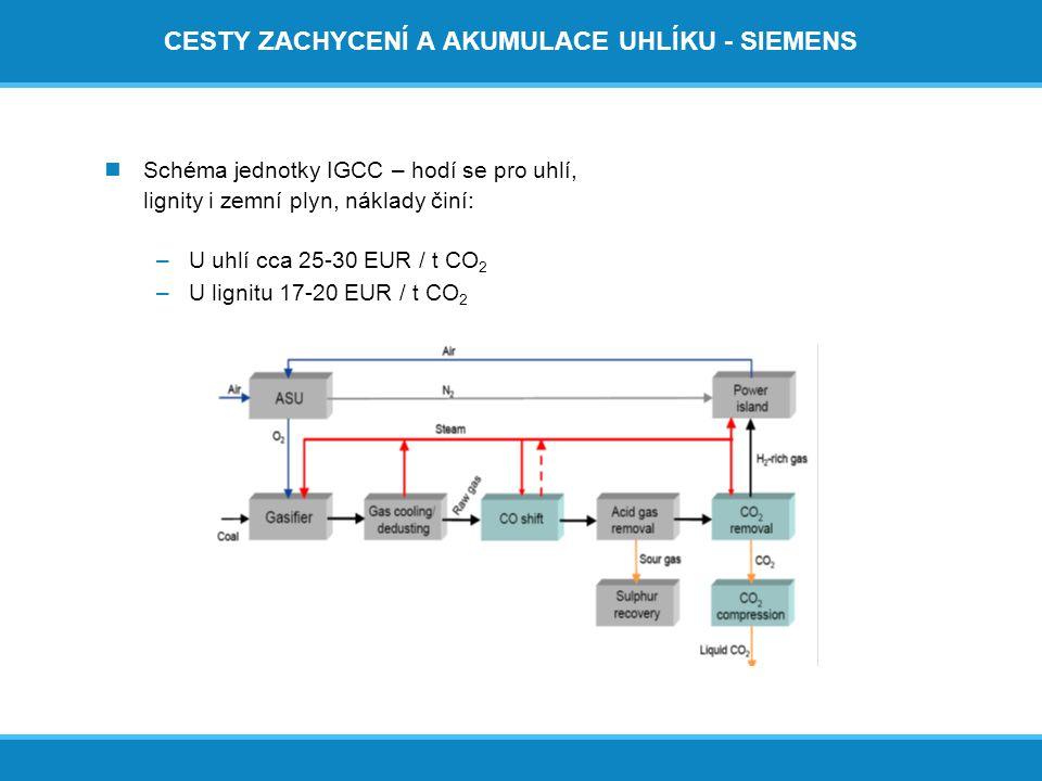CESTY ZACHYCENÍ A AKUMULACE UHLÍKU - SIEMENS  Schéma jednotky IGCC – hodí se pro uhlí, lignity i zemní plyn, náklady činí: –U uhlí cca 25-30 EUR / t