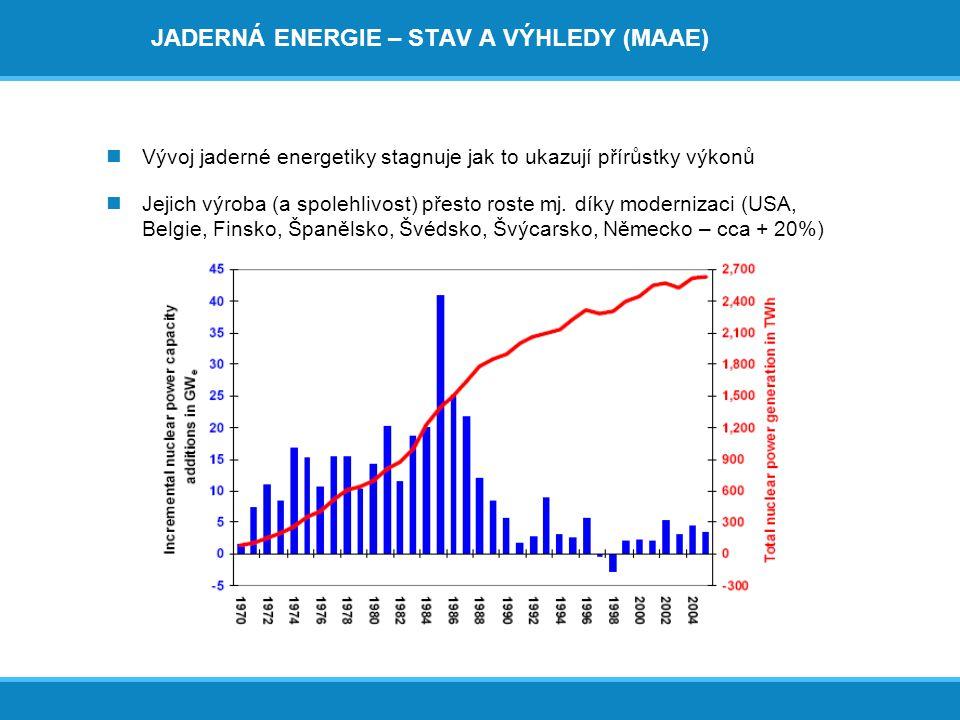 JADERNÁ ENERGIE – STAV A VÝHLEDY (MAAE)  Vývoj jaderné energetiky stagnuje jak to ukazují přírůstky výkonů  Jejich výroba (a spolehlivost) přesto ro