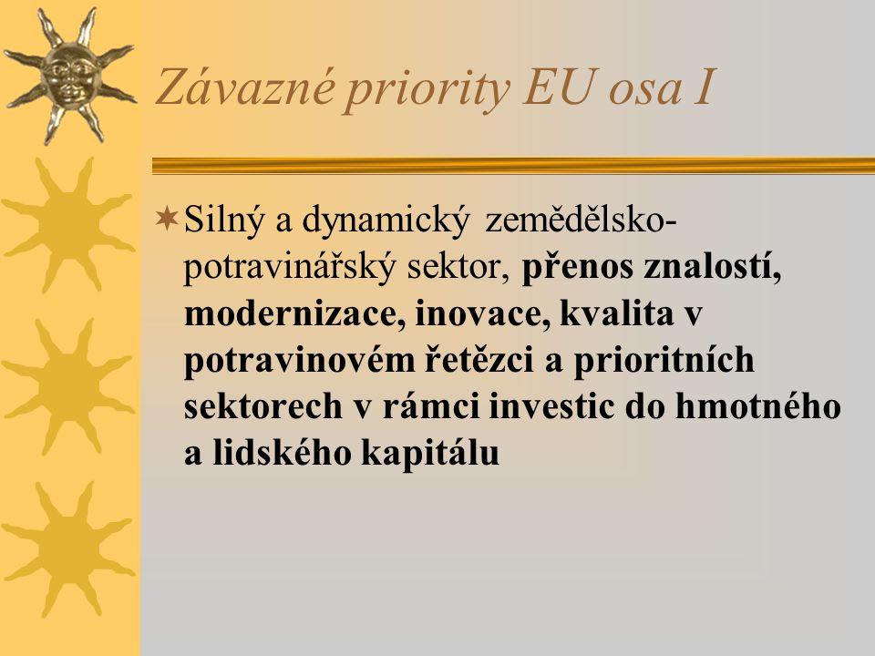 Závazné priority EU osa I  Silný a dynamický zemědělsko- potravinářský sektor, přenos znalostí, modernizace, inovace, kvalita v potravinovém řetězci a prioritních sektorech v rámci investic do hmotného a lidského kapitálu
