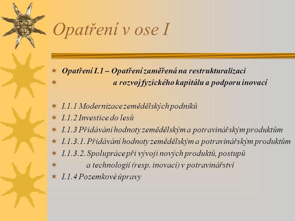 Opatření v ose I  Opatření I.1 – Opatření zaměřená na restrukturalizaci  a rozvoj fyzického kapitálu a podporu inovací  I.1.1 Modernizace zemědělsk
