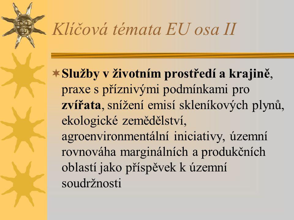 Klíčová témata EU osa II  Služby v životním prostředí a krajině, praxe s příznivými podmínkami pro zvířata, snížení emisí skleníkových plynů, ekologi