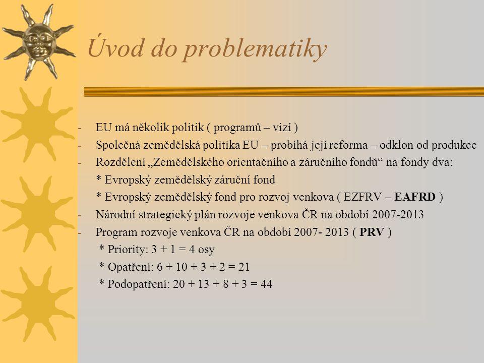 Úvod do problematiky - EU má několik politik ( programů – vizí ) - Společná zemědělská politika EU – probíhá její reforma – odklon od produkce - Rozdě
