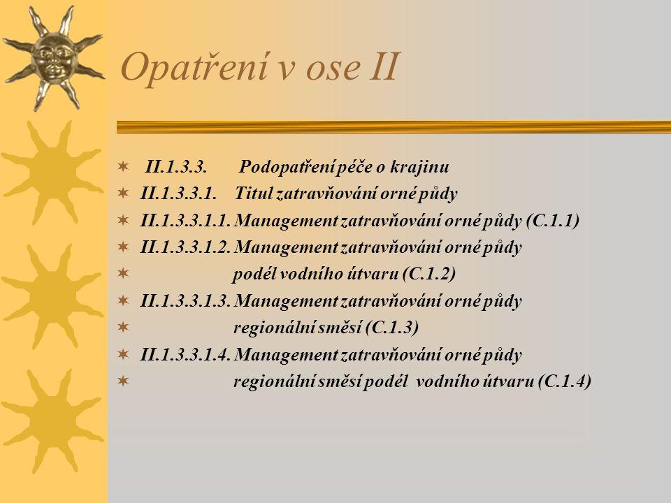 Opatření v ose II  II.1.3.3.Podopatření péče o krajinu  II.1.3.3.1.