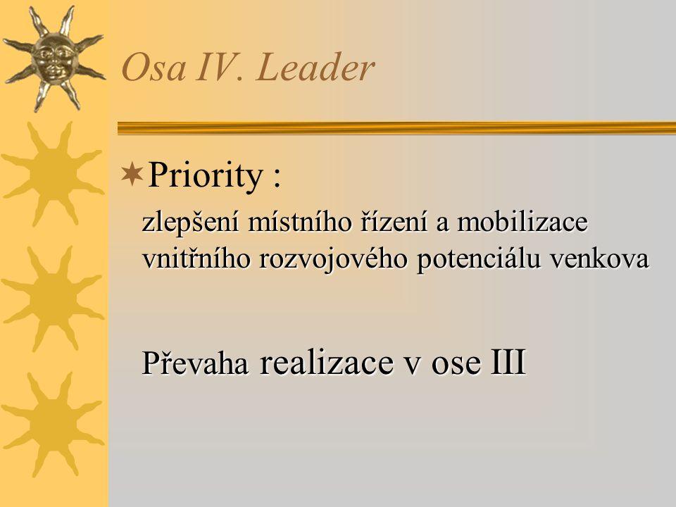 Osa IV. Leader  Priority : zlepšení místního řízení a mobilizace vnitřního rozvojového potenciálu venkova Převaha realizace v ose III