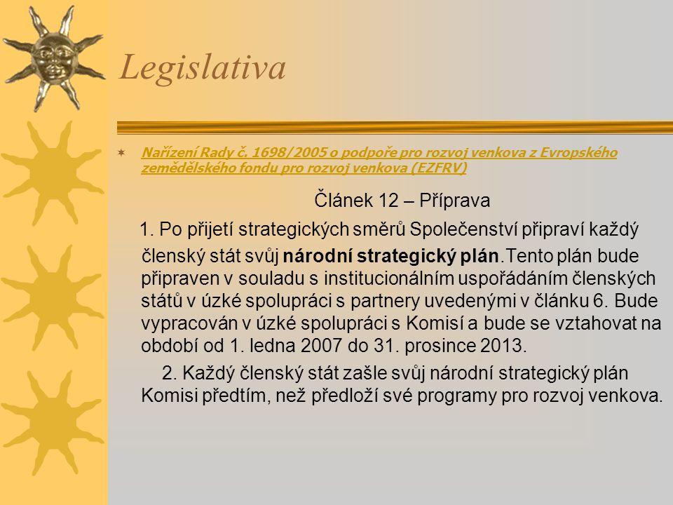 Legislativa  Nařízení Rady č. 1698/2005 o podpoře pro rozvoj venkova z Evropského zemědělského fondu pro rozvoj venkova (EZFRV) Nařízení Rady č. 1698