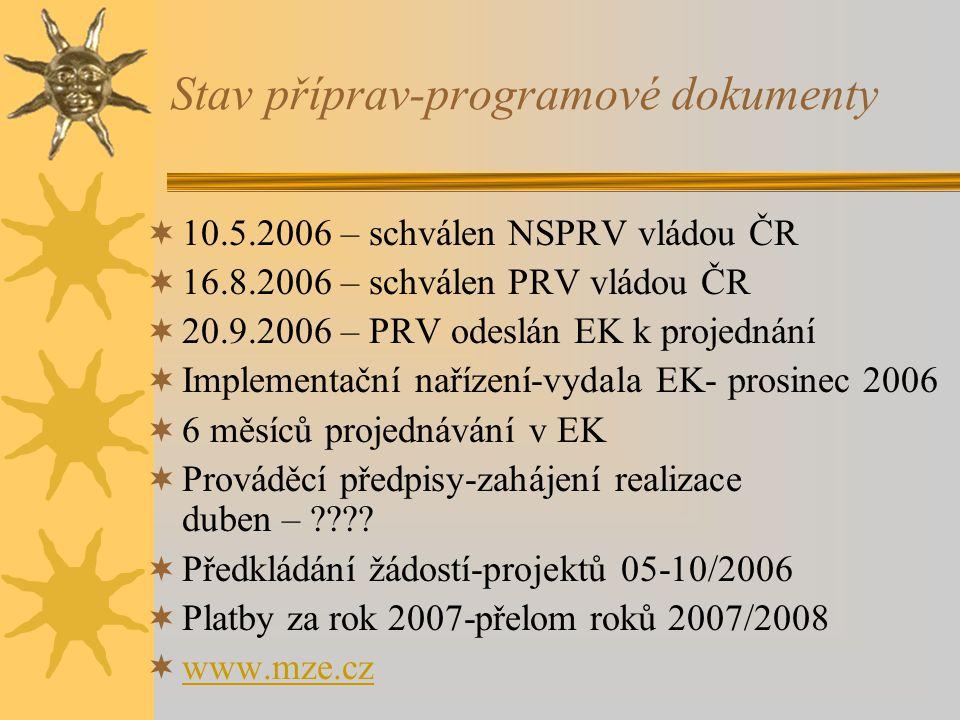 Stav příprav-programové dokumenty  10.5.2006 – schválen NSPRV vládou ČR  16.8.2006 – schválen PRV vládou ČR  20.9.2006 – PRV odeslán EK k projednání  Implementační nařízení-vydala EK- prosinec 2006  6 měsíců projednávání v EK  Prováděcí předpisy-zahájení realizace duben – ???.
