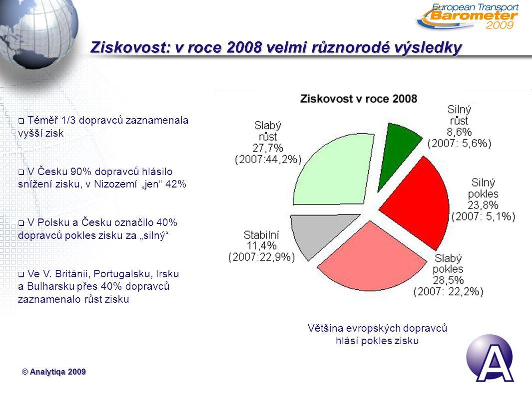 """© Analytiqa 2009 Ziskovost: v roce 2008 velmi různorodé výsledky Ziskovost: v roce 2008 velmi různorodé výsledky  Téměř 1/3 dopravců zaznamenala vyšší zisk  V Česku 90% dopravců hlásilo snížení zisku, v Nizozemí """"jen 42%  V Polsku a Česku označilo 40% dopravců pokles zisku za """"silný  Ve V."""