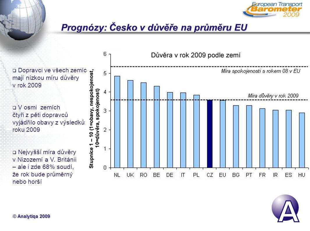 © Analytiqa 2009 Prognózy: Česko v důvěře na průměru EU  Dopravci ve všech zemích mají nízkou míru důvěry v rok 2009  V osmi zemích čtyři z pěti dopravců vyjádřilo obavy z výsledků roku 2009  Nejvyšší míra důvěry v Nizozemí a V.