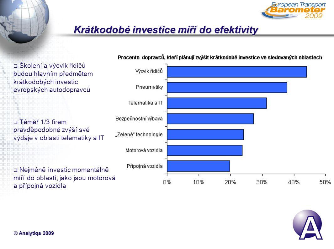 © Analytiqa 2009 Krátkodobé investice míří do efektivity  Školení a výcvik řidičů budou hlavním předmětem krátkodobých investic evropských autodopravců  Téměř 1/3 firem pravděpodobně zvýší své výdaje v oblasti telematiky a IT  Nejméně investic momentálně míří do oblastí, jako jsou motorová a přípojná vozidla