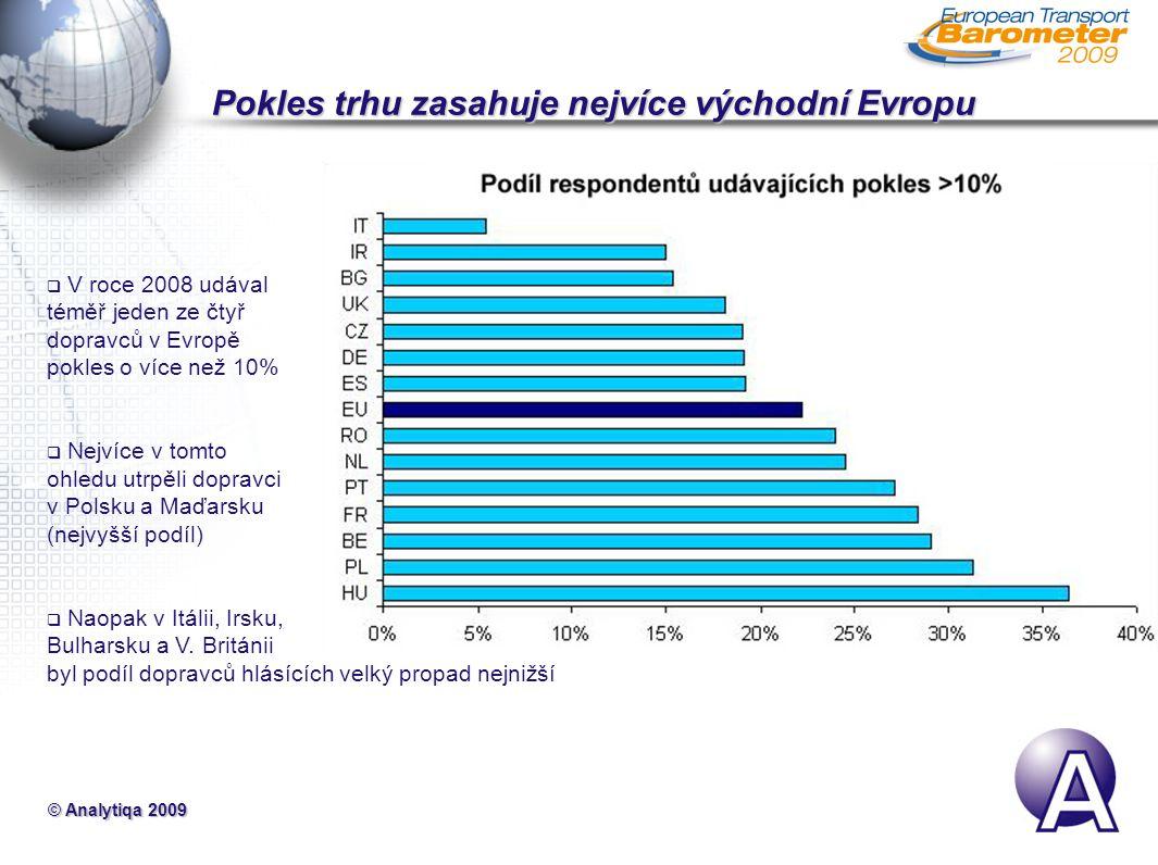 © Analytiqa 2009 Pokles trhu zasahuje nejvíce východní Evropu Pokles trhu zasahuje nejvíce východní Evropu  V roce 2008 udával téměř jeden ze čtyř dopravců v Evropě pokles o více než 10%  Nejvíce v tomto ohledu utrpěli dopravci v Polsku a Maďarsku (nejvyšší podíl)  Naopak v Itálii, Irsku, Bulharsku a V.