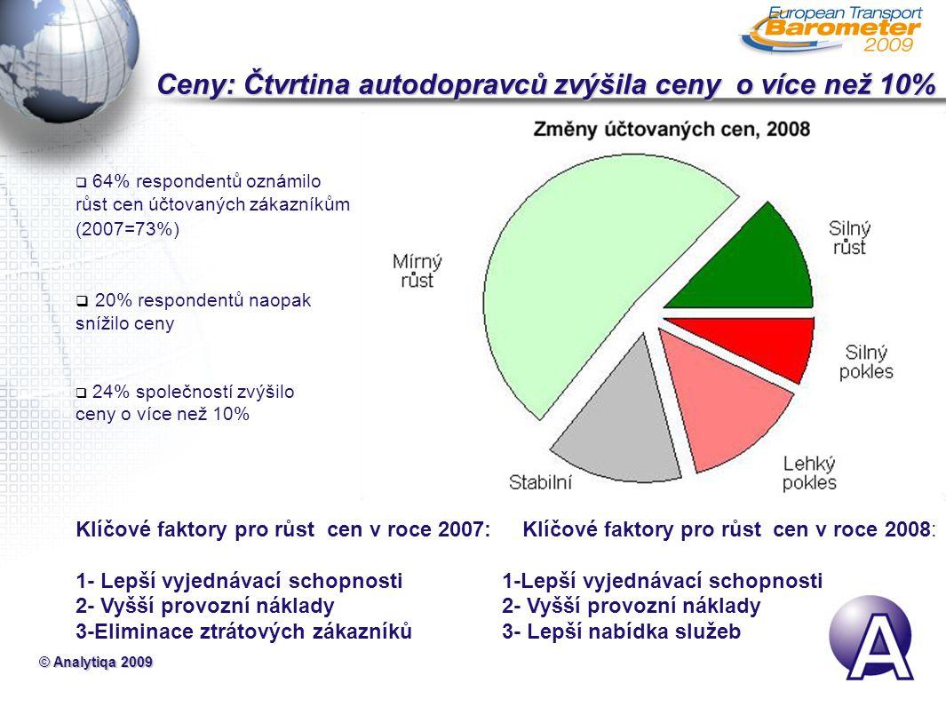 © Analytiqa 2009 Ceny: Čtvrtina autodopravců zvýšila ceny o více než 10% Ceny: Čtvrtina autodopravců zvýšila ceny o více než 10%  64% respondentů oznámilo růst cen účtovaných zákazníkům (2007=73%)  20% respondentů naopak snížilo ceny  24% společností zvýšilo ceny o více než 10% Klíčové faktory pro růst cen v roce 2007: Klíčové faktory pro růst cen v roce 2008: 1- Lepší vyjednávací schopnosti1-Lepší vyjednávací schopnosti 2- Vyšší provozní náklady 3-Eliminace ztrátových zákazníků 3- Lepší nabídka služeb