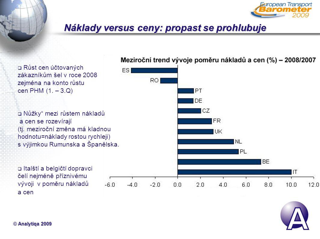 © Analytiqa 2009 Náklady versus ceny: propast se prohlubuje Náklady versus ceny: propast se prohlubuje  Růst cen účtovaných zákazníkům šel v roce 2008 zejména na konto růstu cen PHM (1.