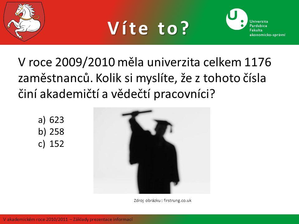 V roce 2009/2010 měla univerzita celkem 1176 zaměstnanců. Kolik si myslíte, že z tohoto čísla činí akademičtí a vědečtí pracovníci? Víte to? V akademi