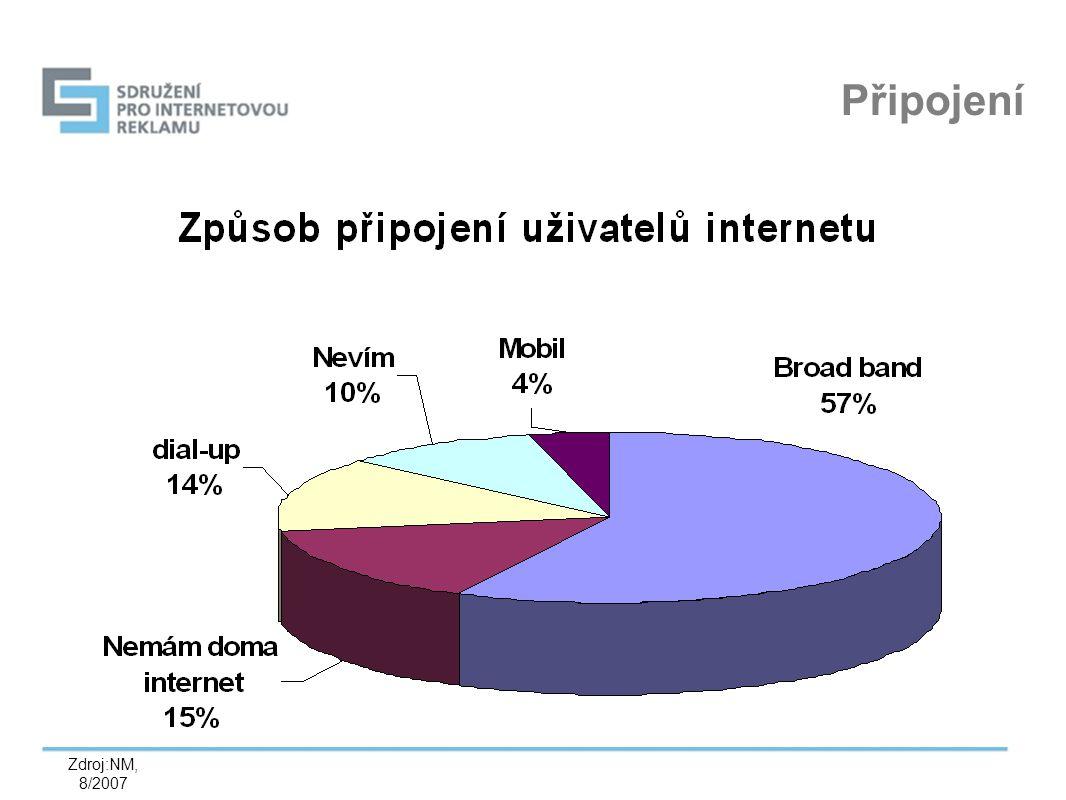 Výhled Připojení Zdroj:NM, 8/2007