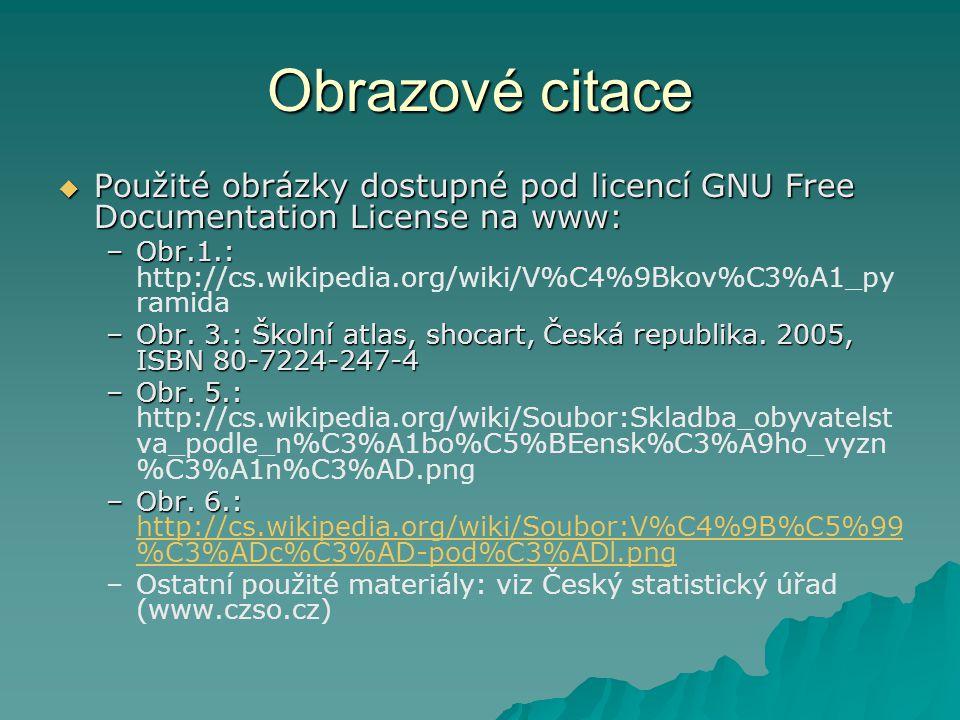 Obrazové citace  Použité obrázky dostupné pod licencí GNU Free Documentation License na www: –Obr.1.: –Obr.1.: http://cs.wikipedia.org/wiki/V%C4%9Bko