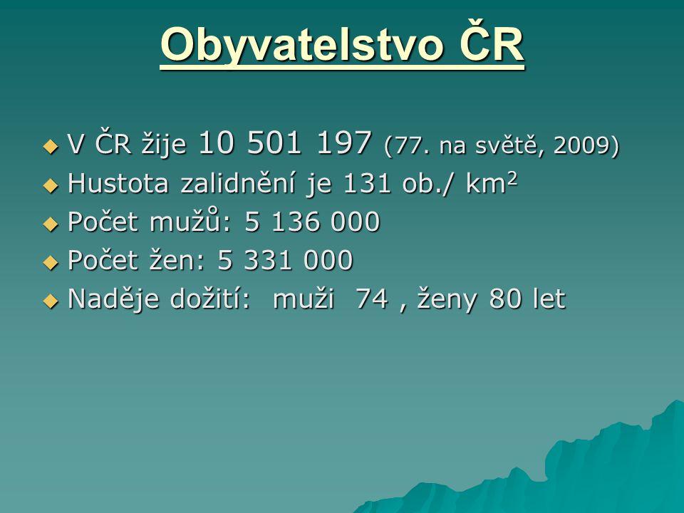 Obyvatelstvo ČR  V ČR žije 10 501 197 (77. na světě, 2009)  Hustota zalidnění je 131 ob./ km 2  Počet mužů: 5 136 000  Počet žen: 5 331 000  Nadě