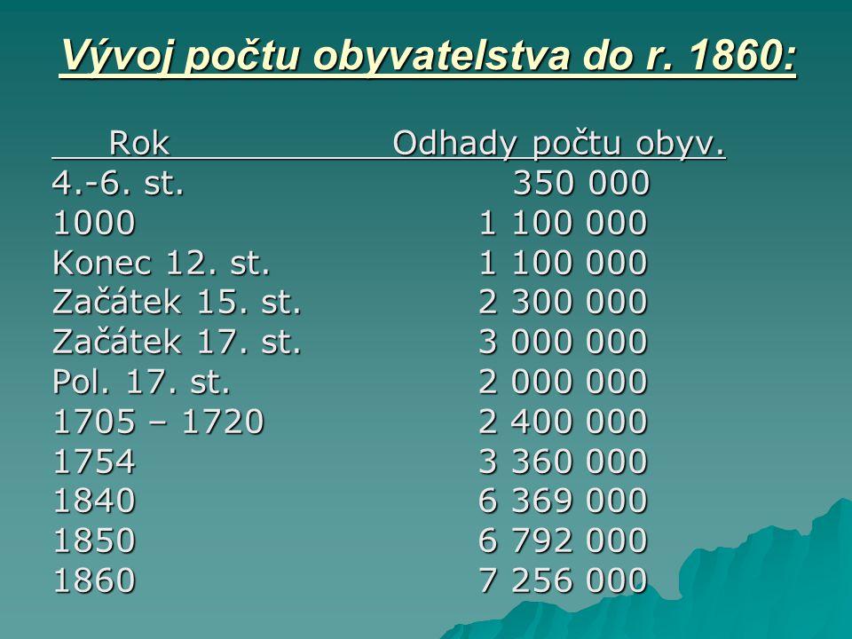 Vývoj počtu obyvatelstva do r. 1860: RokOdhady počtu obyv. 4.-6. st. 350 000 10001 100 000 Konec 12. st.1 100 000 Začátek 15. st.2 300 000 Začátek 17.