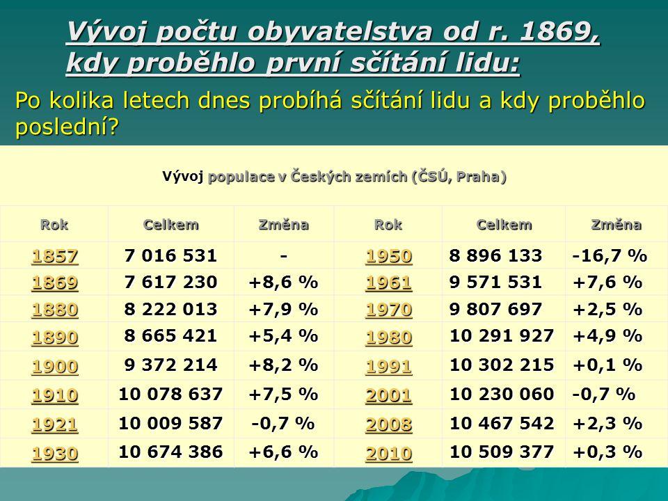 Vývoj populace v Českých zemích (ČSÚ, Praha) RokCelkemZměnaRokCelkemZměna 1857 7 016 531- 1950 8 896 133-16,7 % 1869 7 617 230+8,6 % 1961 9 571 531+7,