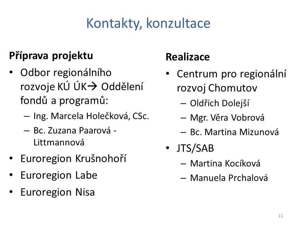 Kontakty, konzultace Příprava projektu • Odbor regionálního rozvoje KÚ ÚK  Oddělení fondů a programů: – Ing.