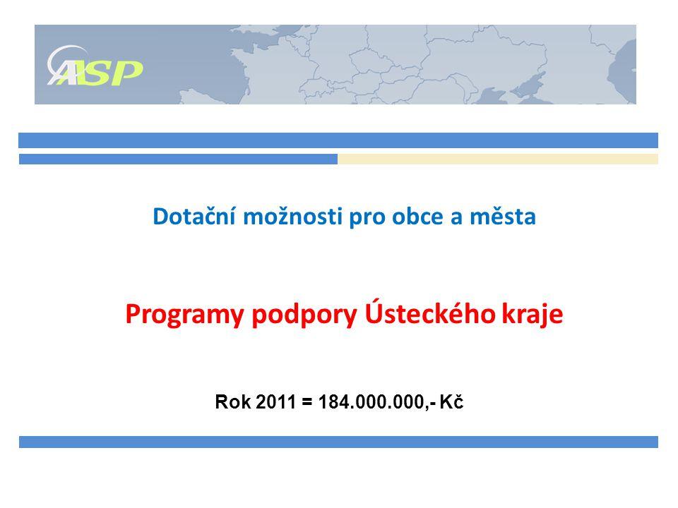 Dotační možnosti pro obce a města Programy podpory Ústeckého kraje Rok 2011 = 184.000.000,- Kč