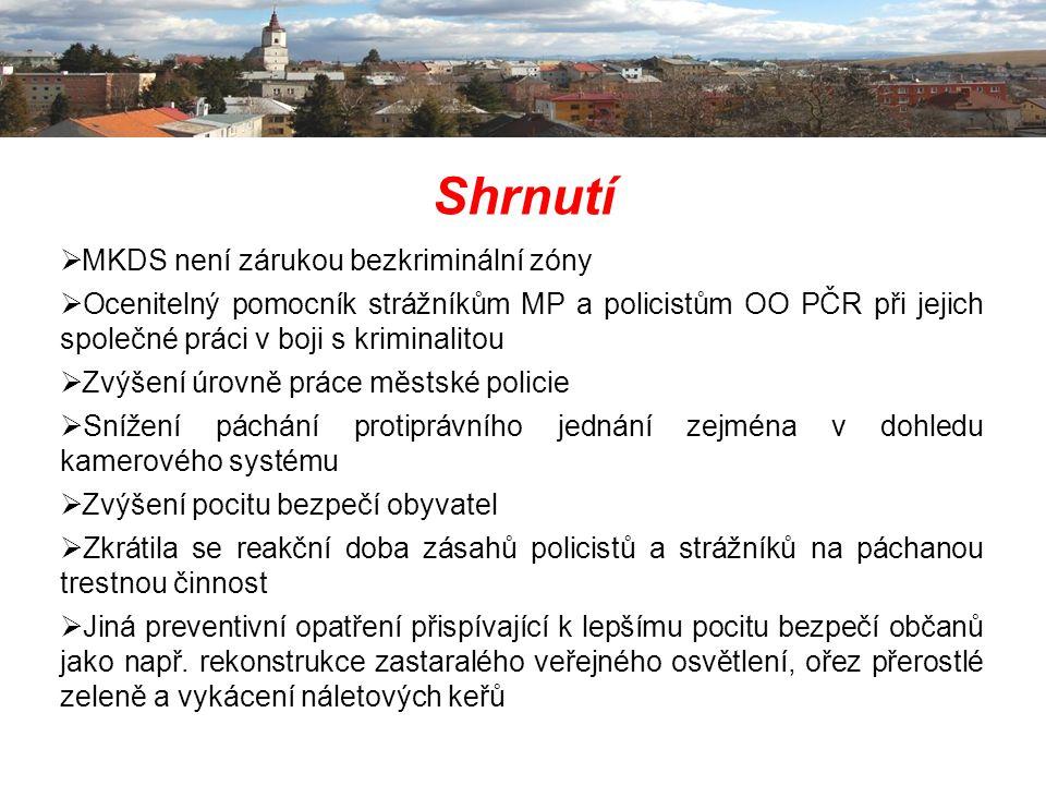 Shrnutí  MKDS není zárukou bezkriminální zóny  Ocenitelný pomocník strážníkům MP a policistům OO PČR při jejich společné práci v boji s kriminalitou