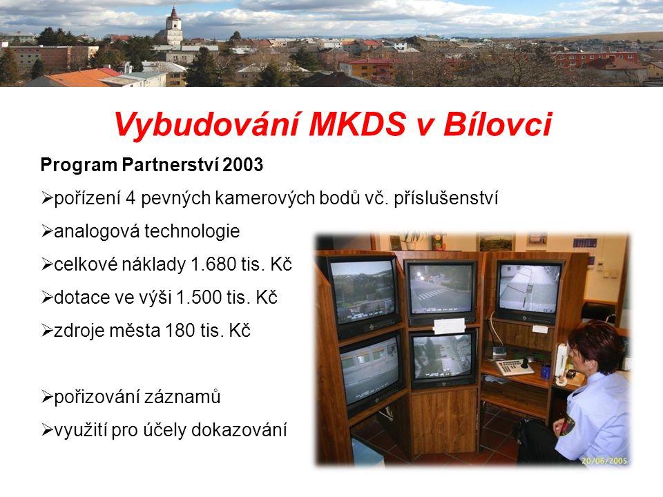 Vybudování MKDS v Bílovci Program Partnerství 2003  pořízení 4 pevných kamerových bodů vč. příslušenství  analogová technologie  celkové náklady 1.