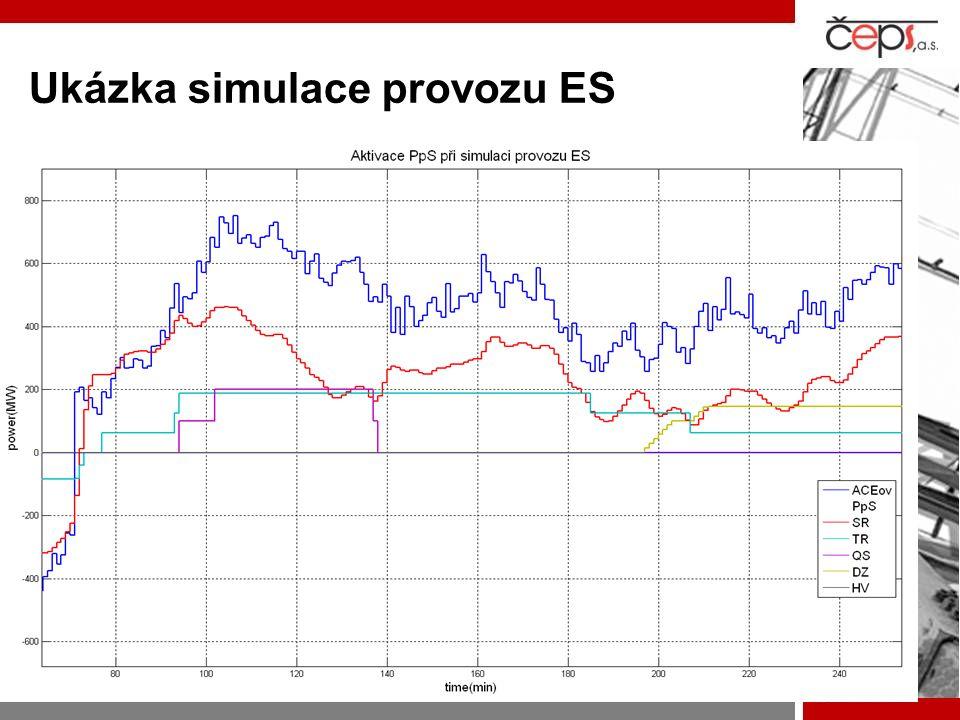 Ukázka simulace provozu ES