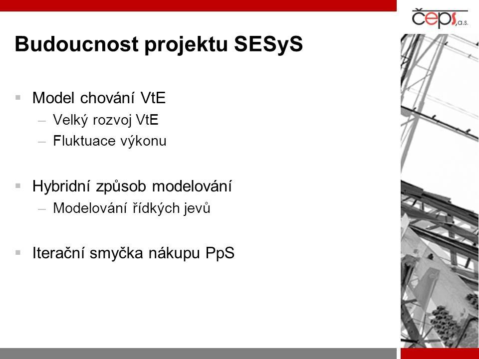 Budoucnost projektu SESyS  Model chování VtE –Velký rozvoj VtE –Fluktuace výkonu  Hybridní způsob modelování –Modelování řídkých jevů  Iterační smy