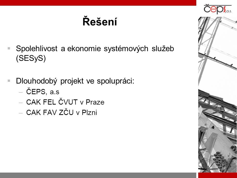 Historie odchylek salda výkonu a regulací Výpadky výroby Predikce odchylky salda Chyba predikce odchylky salda Náhodná složka odchylky salda Model odchylky salda ES v otevřené smyčce ACE ov Výpočet technických potřeb PpS Standardy spolehlivosti Požadovaná spolehlivost ES rP, rE … 1 Nákup PpS 2 4 Nabídka PpS RZSR RZN 15 RZ 30 RZN >30 3 Disponibilní výkon pro autoregulaci RZ + 5 Simulace provozu ES (Monte-Carlo) Objem PpS Disp.