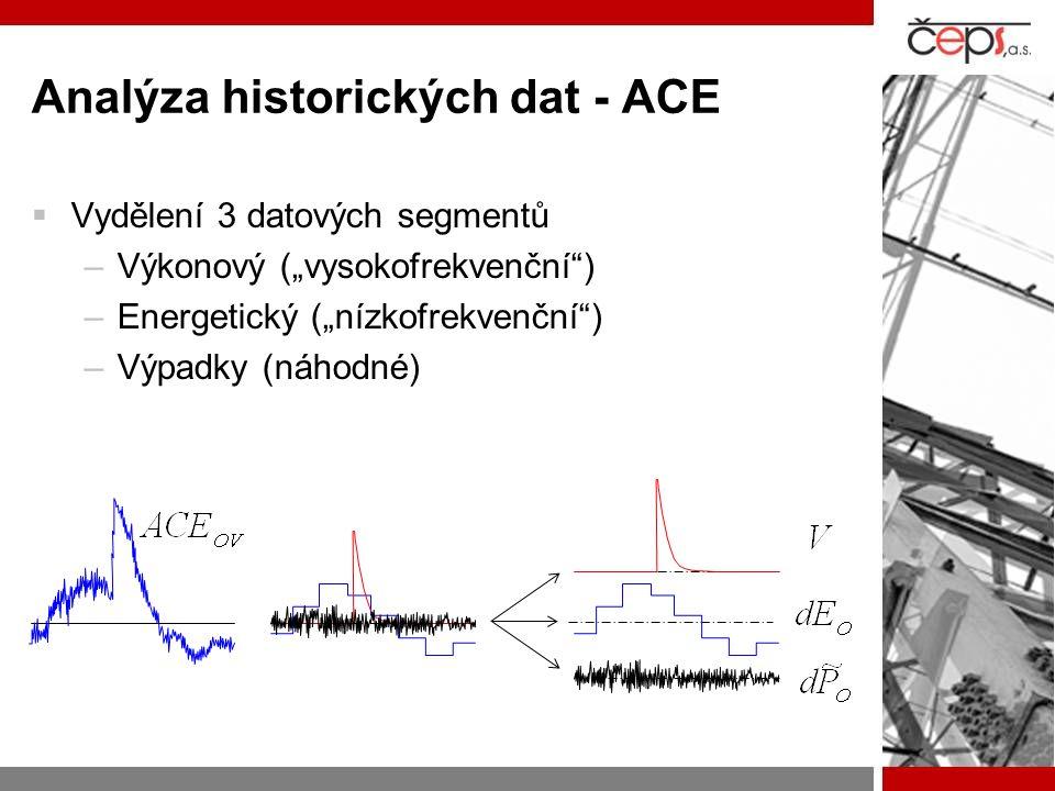 """Analýza historických dat - ACE  Vydělení 3 datových segmentů –Výkonový (""""vysokofrekvenční"""") –Energetický (""""nízkofrekvenční"""") –Výpadky (náhodné)"""