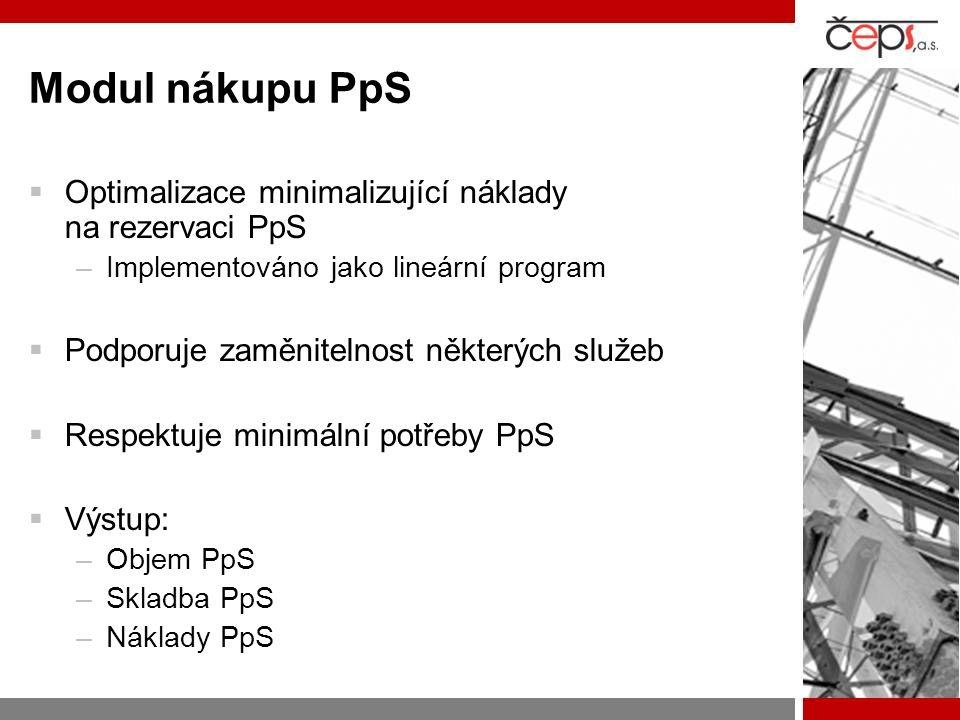 Modul nákupu PpS  Optimalizace minimalizující náklady na rezervaci PpS –Implementováno jako lineární program  Podporuje zaměnitelnost některých služ