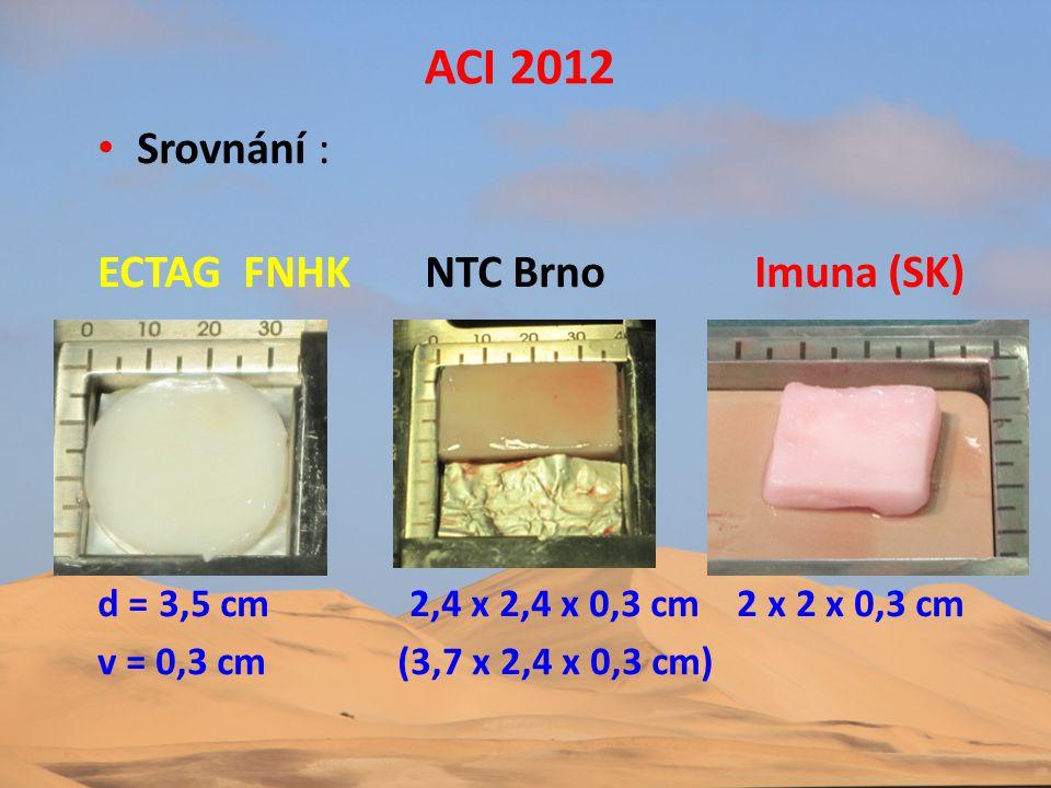ACI 2012 • Srovnání : ECTAG FNHK NTC Brno Imuna (SK) d = 3,5 cm 2,4 x 2,4 x 0,3 cm 2 x 2 x 0,3 cm v = 0,3 cm (3,7 x 2,4 x 0,3 cm)