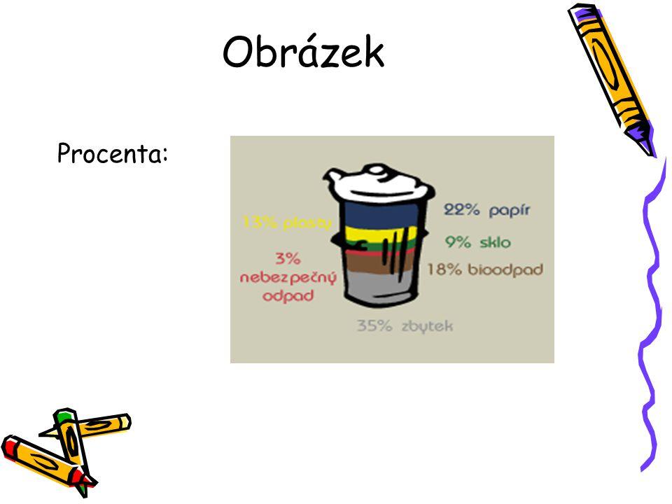Obrázek Procenta: