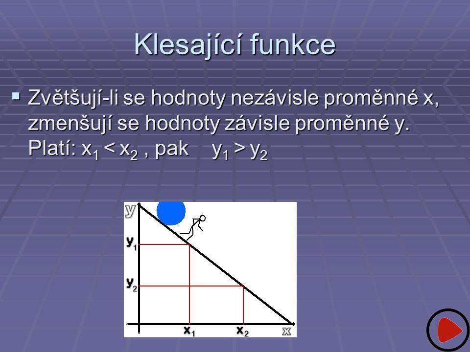 Klesající funkce  Zvětšují-li se hodnoty nezávisle proměnné x, zmenšují se hodnoty závisle proměnné y. Platí: x 1 y 2