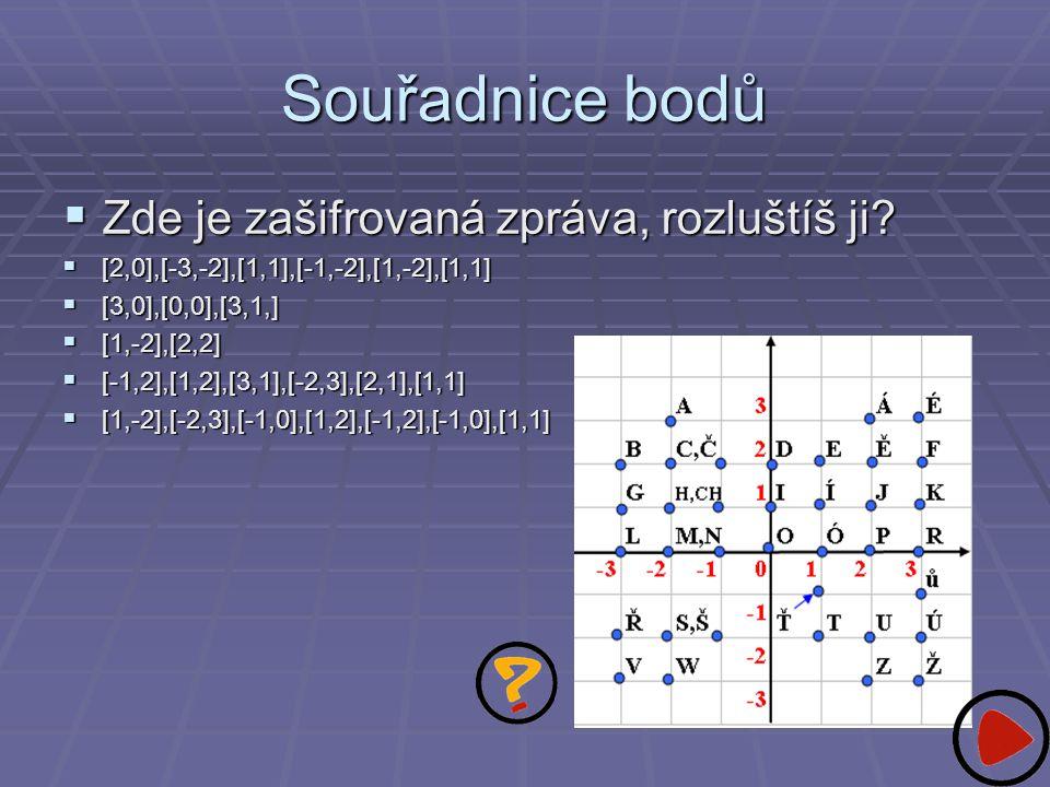 Souřadnice bodů  Zde je zašifrovaná zpráva, rozluštíš ji?  [2,0],[-3,-2],[1,1],[-1,-2],[1,-2],[1,1]  [3,0],[0,0],[3,1,]  [1,-2],[2,2]  [-1,2],[1,