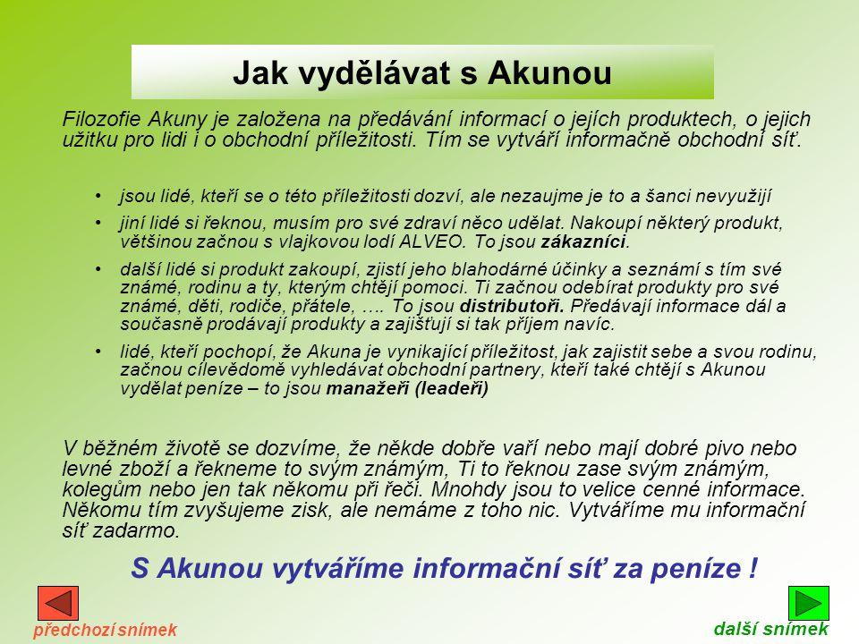 Další produkty společnosti Akuna ONYX plus –pozitivně ovlivňuje správnou metabolickou činnost v lidském těle. Obsahuje unikátní poměr vápníku a hořčík