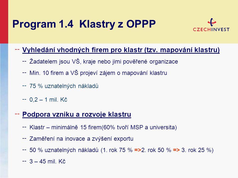 Program 1.4 Klastry z OPPP ╌ Vyhledání vhodných firem pro klastr (tzv.